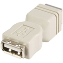 USB A to USB B Cable Adapter - Female to Female