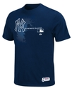 MLB Big and Tall T-Shirt, Authentic New York Yanke
