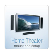 Home Theater Speaker Mount & Setup